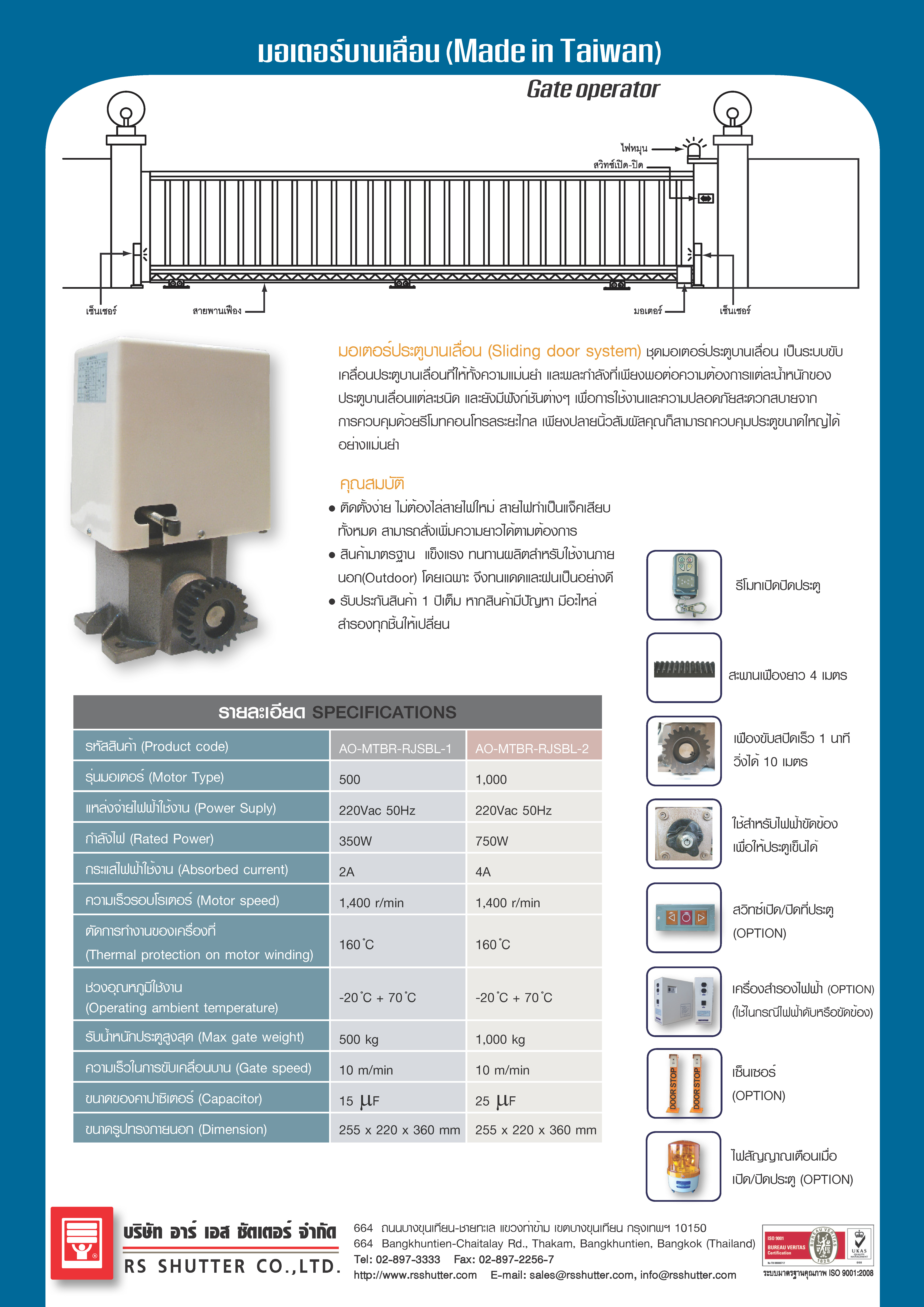 Catalog Gate operator 2016 Page 2